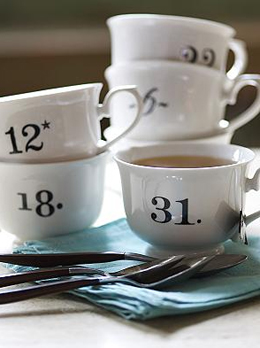 Numerical Mugs